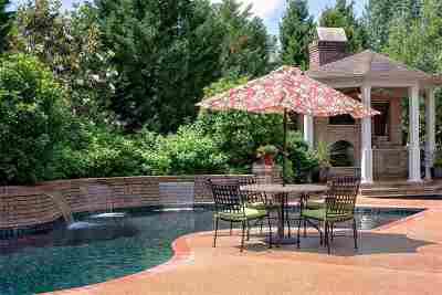 Collierville Single Family Home Contingent: 1009 Melbury