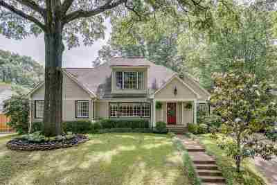 Shelby County Single Family Home For Sale: 138 Magnolia
