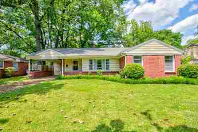 Shelby County Single Family Home Contingent: 4624 E Dearing