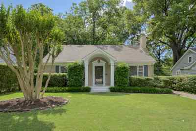 Shelby County Single Family Home Contingent: 247 Alexander