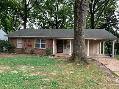 Shelby County Single Family Home Contingent: 4495 Dunn