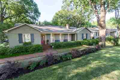 High Point Terrace Single Family Home For Sale: 3676 Walnut Grove