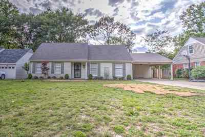 Shelby County Single Family Home Contingent: 1599 Page