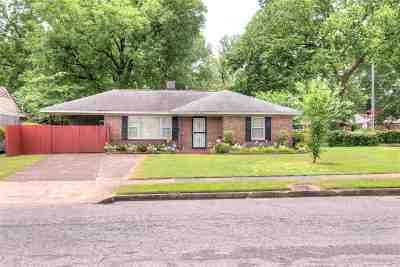 Memphis Single Family Home For Sale: 4601 Given
