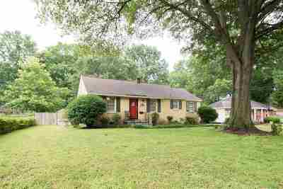 Shelby County Single Family Home Contingent: 780 Berry