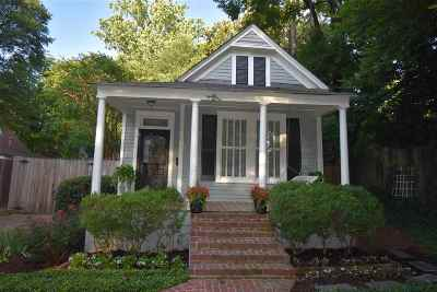 Central Gardens Single Family Home Contingent: 300 S Watkins