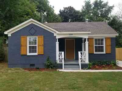 Single Family Home For Sale: 2581 School
