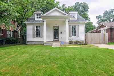 Single Family Home For Sale: 1423 Faxon