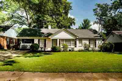 Shelby County Single Family Home Contingent: 1570 Hayne