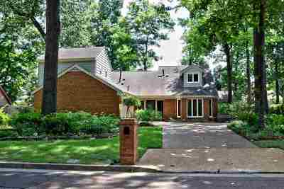 Germantown Single Family Home For Sale: 1904 Edwards Mill