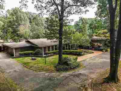 Shelby County Single Family Home For Sale: 4330 Chickasaw