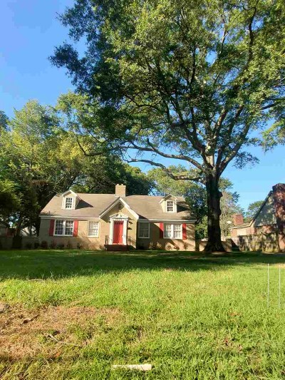 Shelby County Single Family Home For Sale: 3644 Poplar