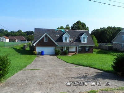 Munford Single Family Home Contingent: 246 Dessie Re