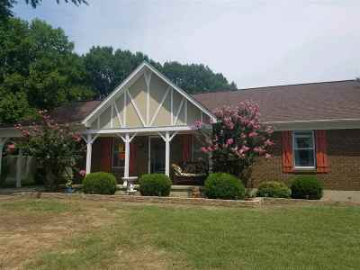 Bartlett Single Family Home Contingent: 6416 Bardstown
