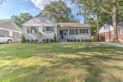 Shelby County Single Family Home For Sale: 3678 Philwood