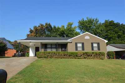 Memphis TN Single Family Home For Sale: $83,000