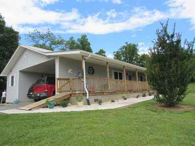 Single Family Home For Sale: 2643 Looney Road