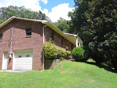 Single Family Home For Sale: 2170 New Corinth Rd