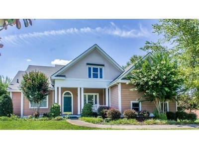 Single Family Home For Sale: 932 Waterstone Circle