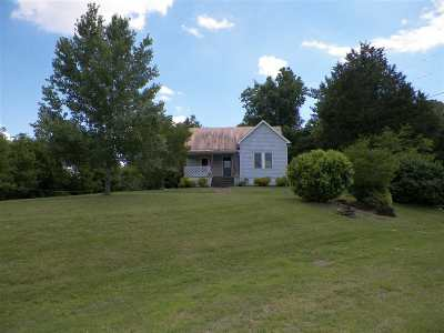 Jefferson County, Cocke County, Sevier County Single Family Home For Sale: 1812 Range Road