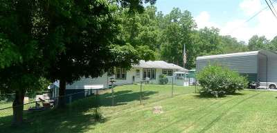 Sevierville Single Family Home For Sale: 3619 Wilhite Rd