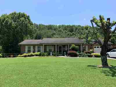Single Family Home Active-Contingent: 3495 Cherokee Dr