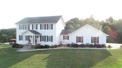 Single Family Home For Sale: 897 NE Edenwood Way