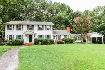 Etowah Single Family Home For Sale: 124 County Road 620