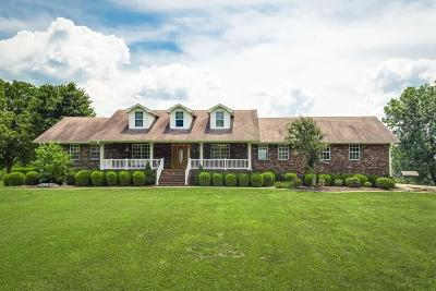 Etowah Single Family Home Contingent: 351 County Road 850
