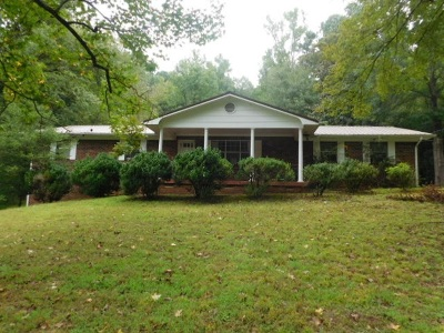 McDonald Single Family Home For Sale: 1272 Harris Creek Rd