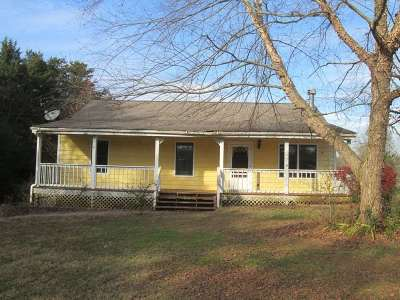 Single Family Home For Sale: 181 County Road 790