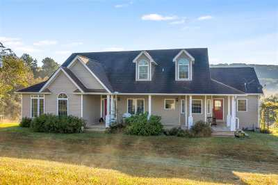 Georgetown Single Family Home For Sale: 480 No Pone Valley Rd