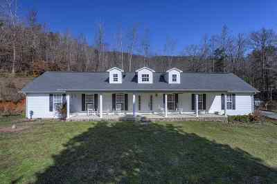 Single Family Home For Sale: 414 Riddle Road