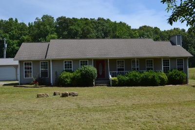 Whitwell Single Family Home For Sale: 270 Hackworth Rd