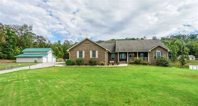 Decatur Single Family Home Contingent: 2074 Centerpoint