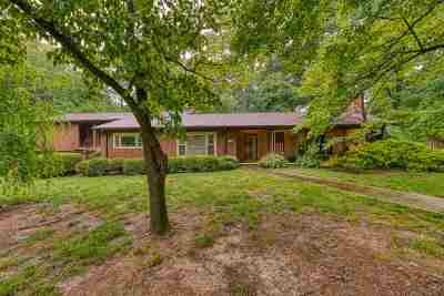 Athens Single Family Home Contingent: 506 Gettys Lane