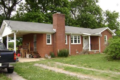 Christiana Single Family Home Under Contract - Not Showing: 8764 Lowe Christiana Rd