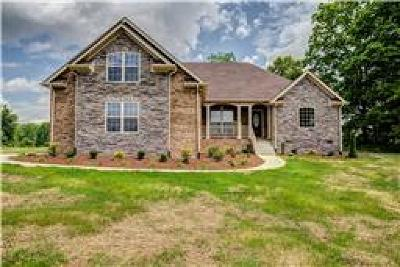 White House Rental Under Contract - Not Showing: 402 Bedrock Dr