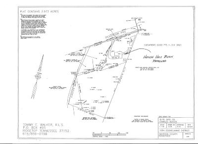 Goodlettsville Residential Lots & Land For Sale: 1170 S Dickerson Rd