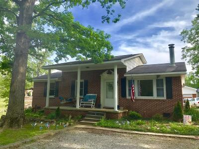 Coalmont Single Family Home Under Contract - Showing: 233 N Partin Cir