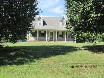 Dickson Single Family Home Under Contract - Not Showing: 1168 West Grab Creek Rd