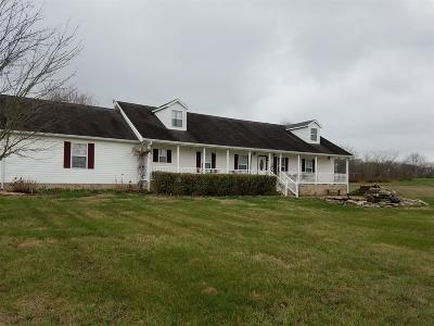 Columbia  Single Family Home Under Contract - Not Showing: 2225 Hampshire Pike