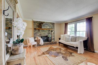 Clarksville Single Family Home For Sale: 910 Rossview Rd