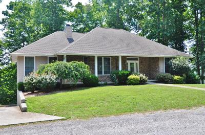 Sparta Single Family Home For Sale: 1215 Stillhouse Branch Rd