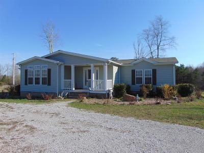 Coalmont Single Family Home For Sale: 172 Carlson Rd
