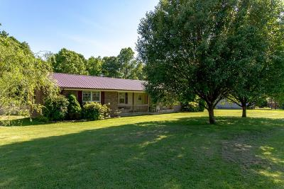 White Bluff Single Family Home Under Contract - Showing: 2134 Sunset Drive