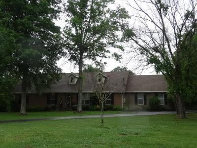 Rutherford County Single Family Home For Sale: 338 One Mile Ln