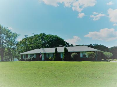 Dickson Single Family Home For Sale: 1440 Old Charlotte Pike