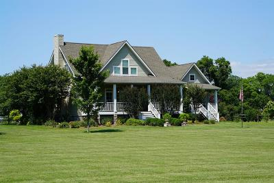 Rutherford County Single Family Home Under Contract - Showing: 6690 Rocky Fork Rd