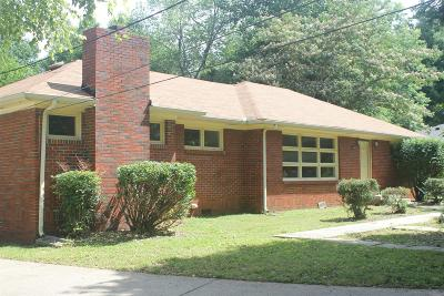 Single Family Home Under Contract - Not Showing: 1511 Diana St